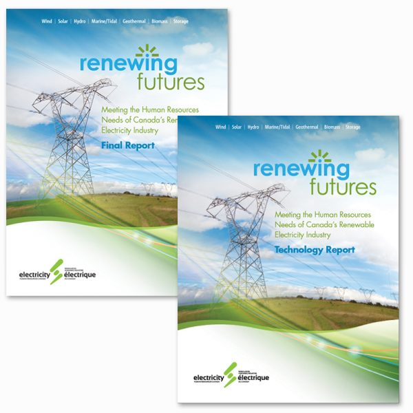 Renewing Futures Bundle